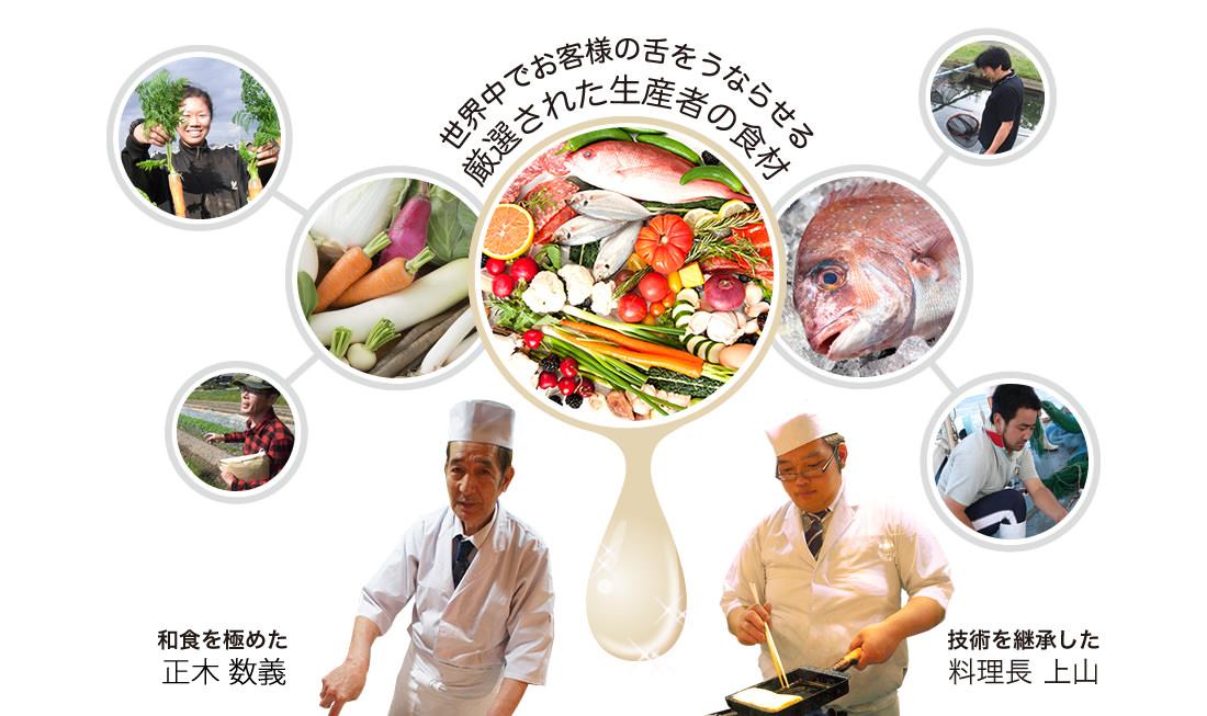 通常10年以上かかる和食の技術を 3年で身につける秘密